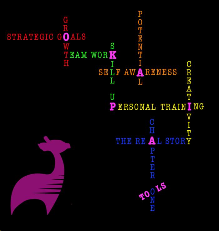 esquema palabras okapia